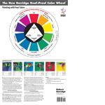 Burridge Goof-Proof Color Wheel